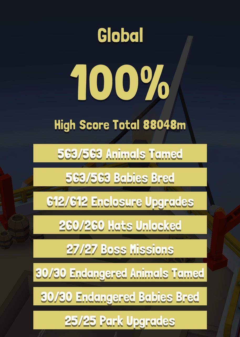 100% Progress!!!!!